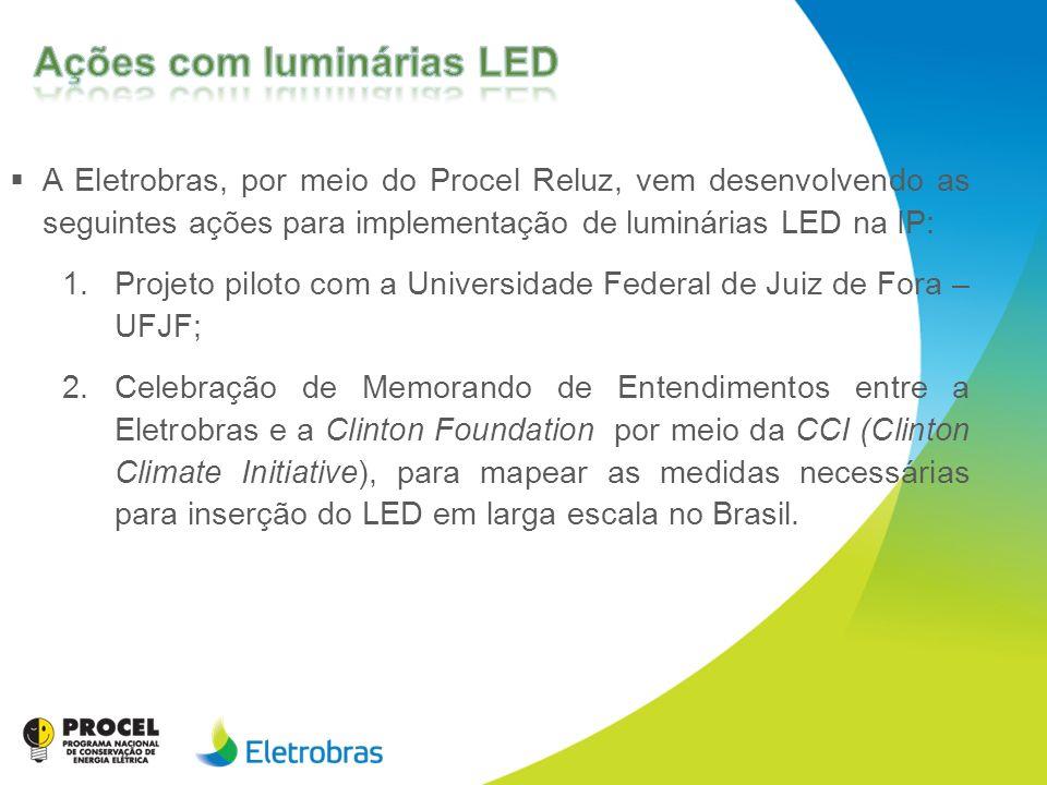 Ações com luminárias LED