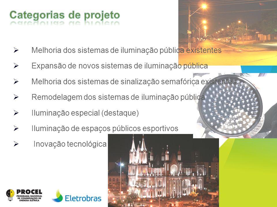 Categorias de projeto Melhoria dos sistemas de iluminação pública existentes. Expansão de novos sistemas de iluminação pública.