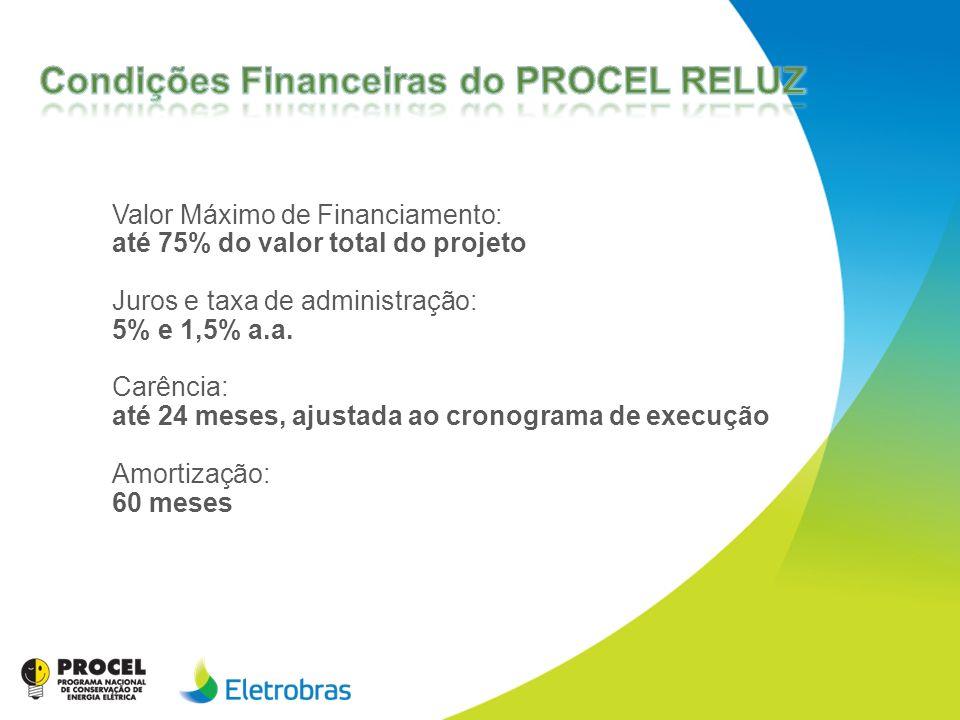 Condições Financeiras do PROCEL RELUZ