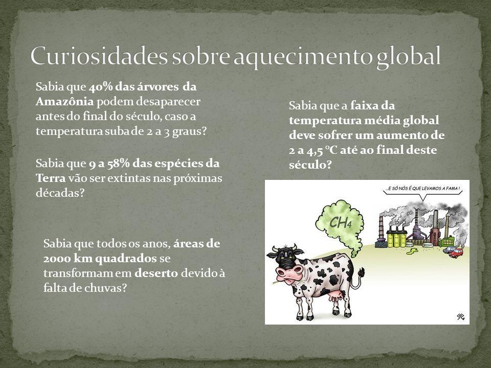 Curiosidades sobre aquecimento global