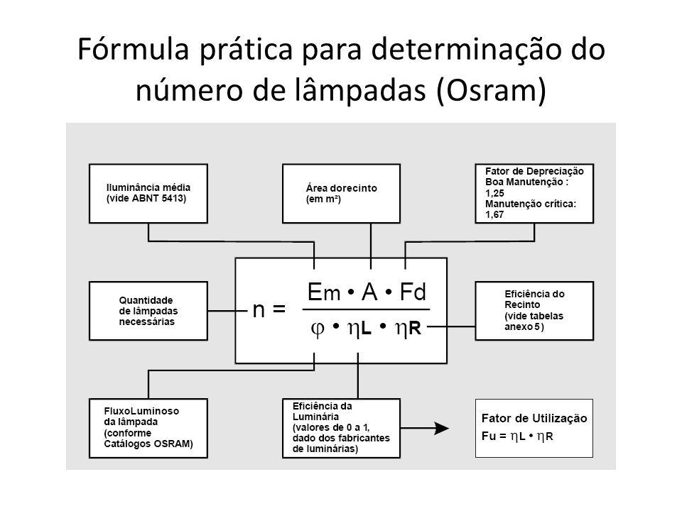 Fórmula prática para determinação do número de lâmpadas (Osram)
