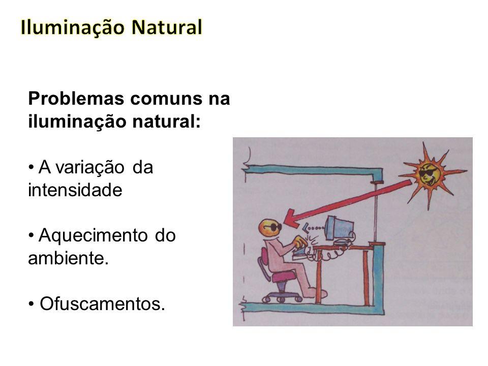 Iluminação Natural Problemas comuns na iluminação natural: