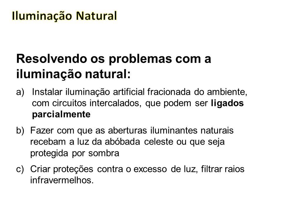 Iluminação Natural Resolvendo os problemas com a iluminação natural: