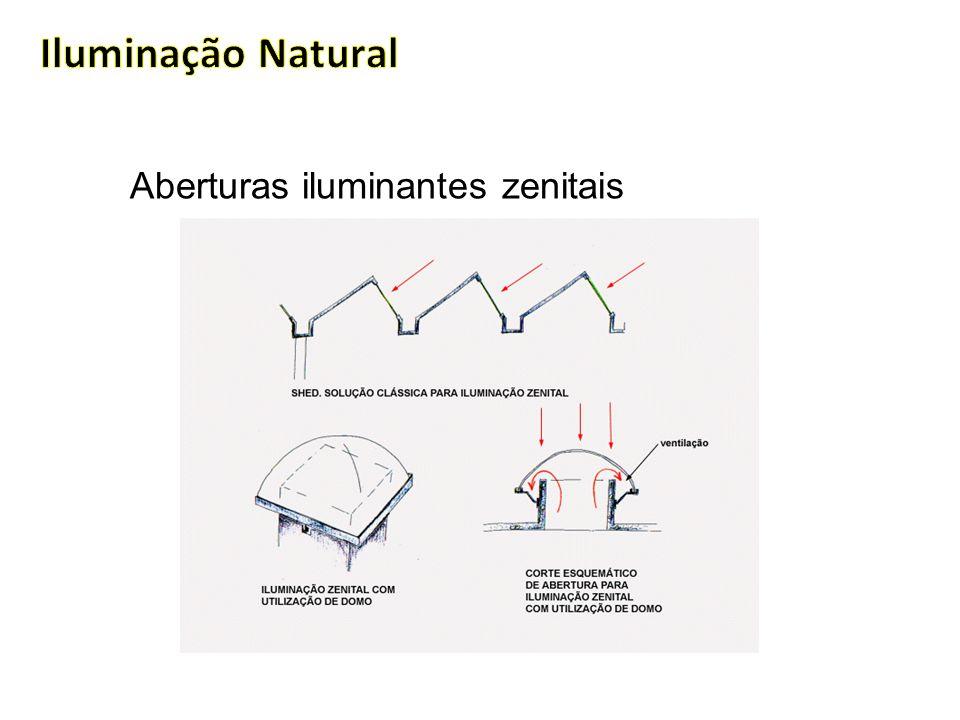 Iluminação Natural Aberturas iluminantes zenitais