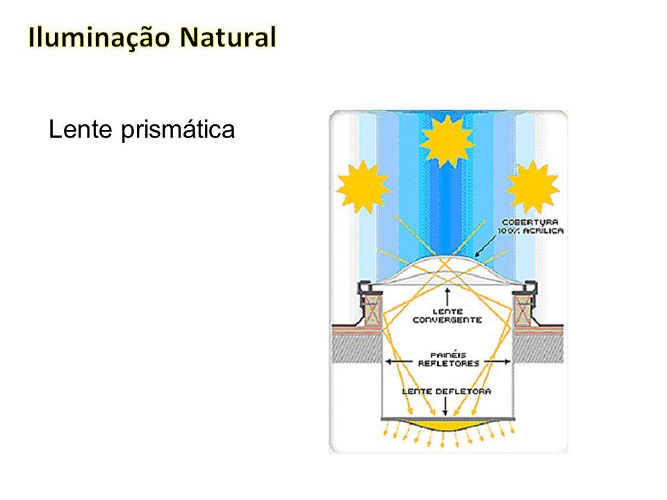 Iluminação Natural Lente prismática