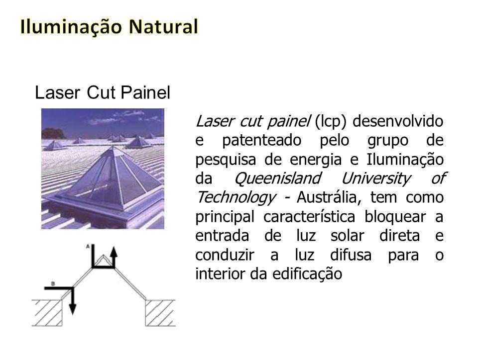 Iluminação Natural Laser Cut Painel