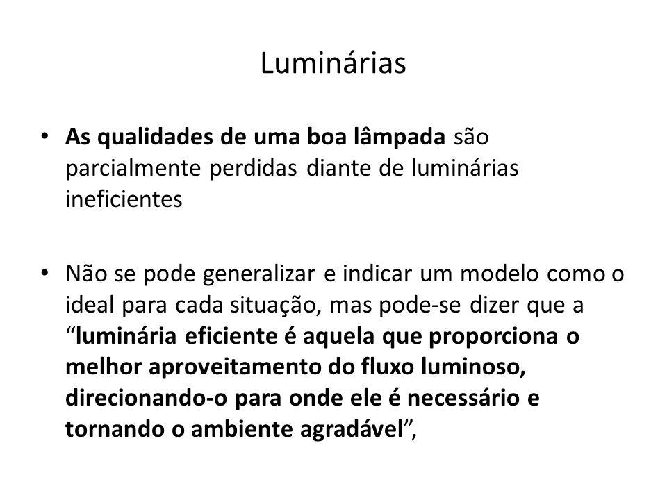 Luminárias As qualidades de uma boa lâmpada são parcialmente perdidas diante de luminárias ineficientes.