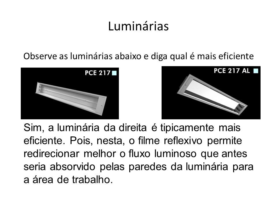 Observe as luminárias abaixo e diga qual é mais eficiente