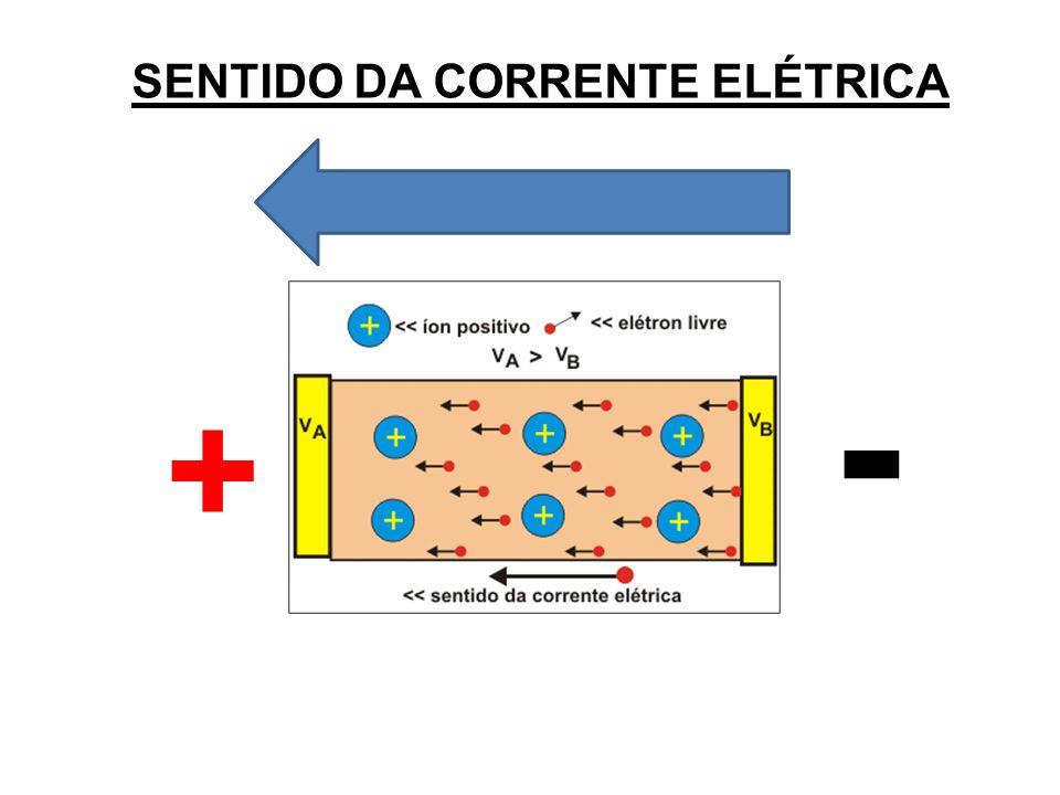 SENTIDO DA CORRENTE ELÉTRICA