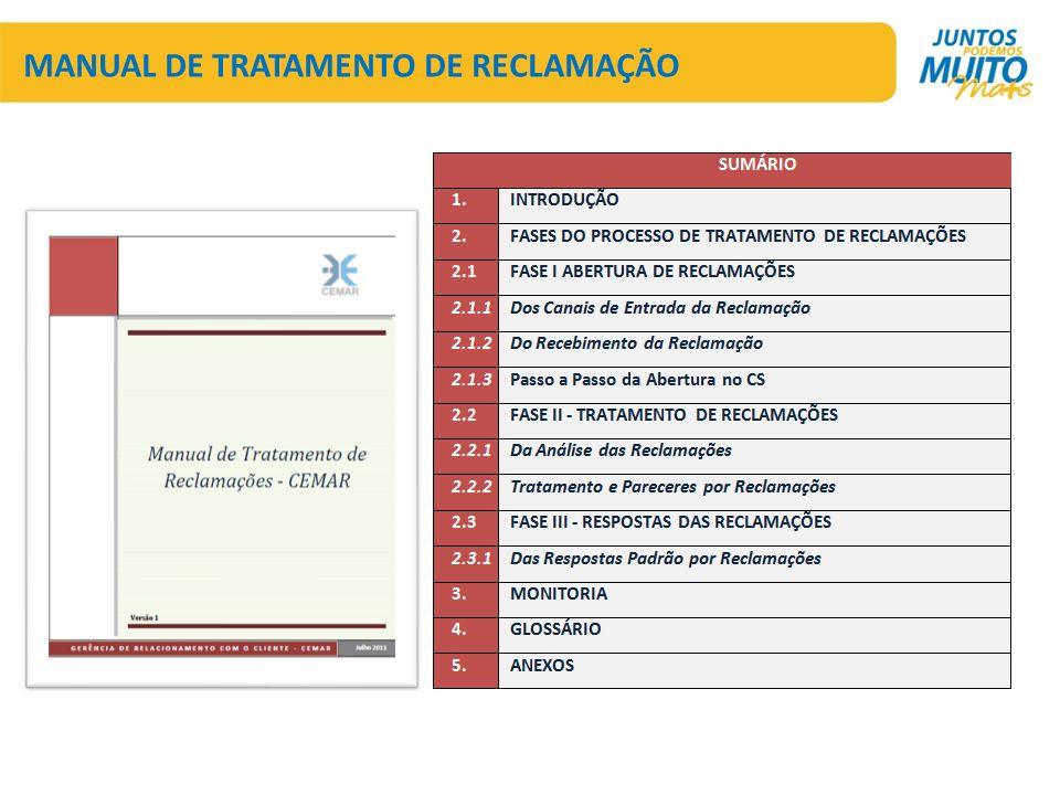 MANUAL DE TRATAMENTO DE RECLAMAÇÃO