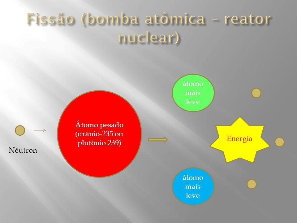 Fissão (bomba atômica – reator nuclear)