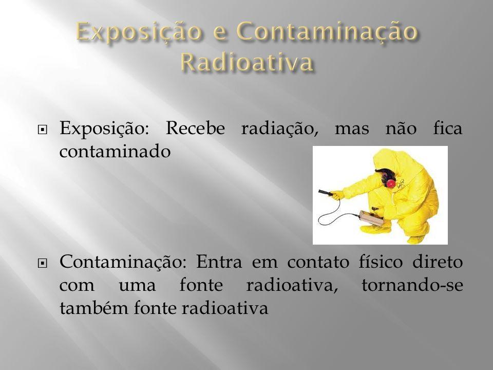 Exposição e Contaminação Radioativa