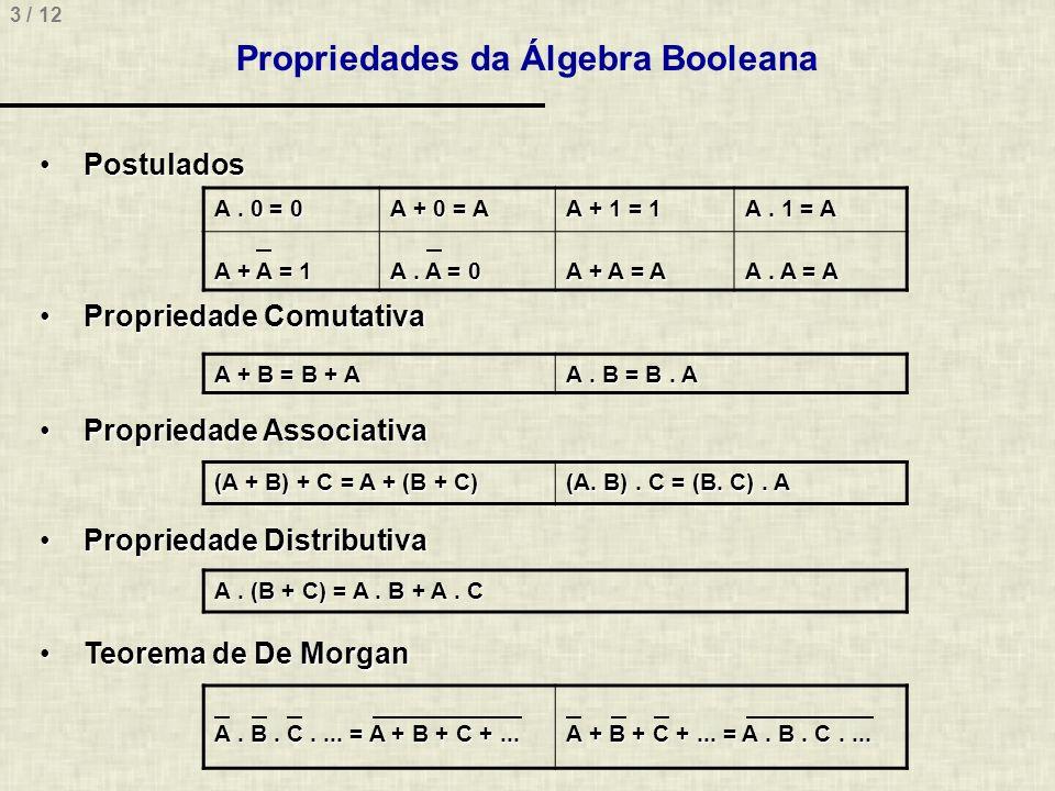 Propriedades da Álgebra Booleana