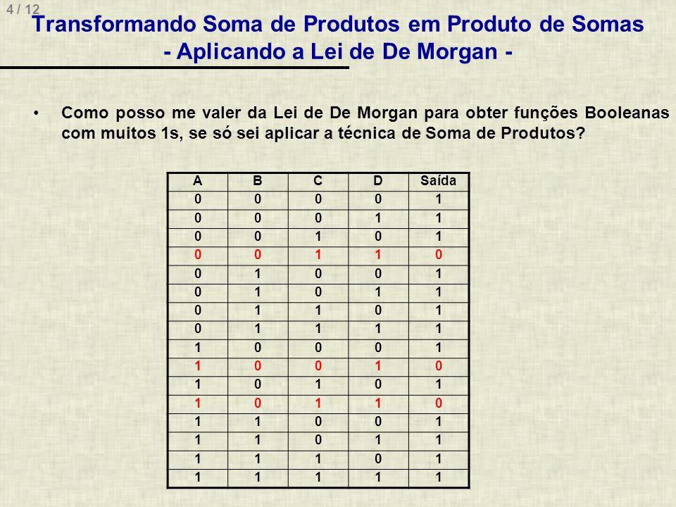 Transformando Soma de Produtos em Produto de Somas - Aplicando a Lei de De Morgan -