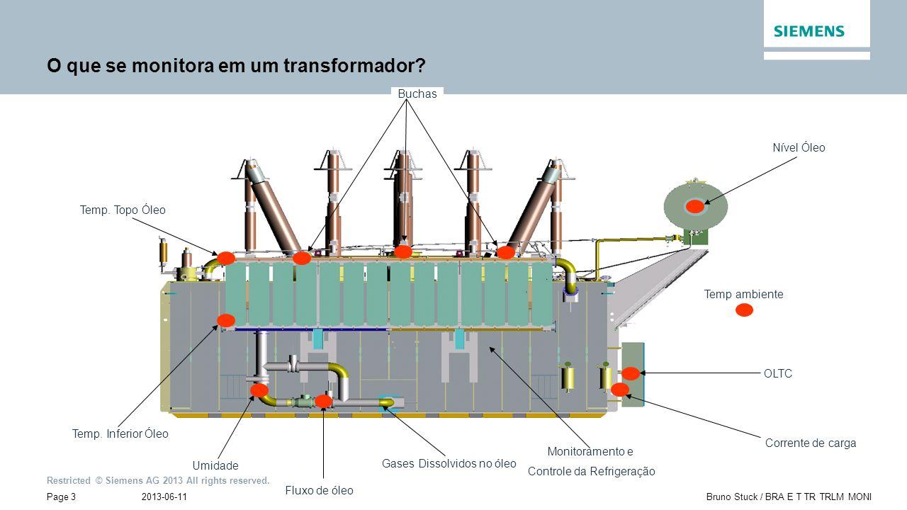 O que se monitora em um transformador