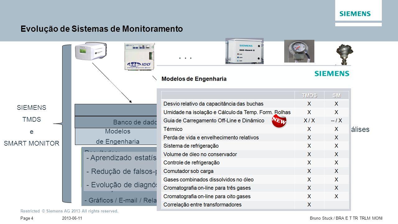 Evolução de Sistemas de Monitoramento