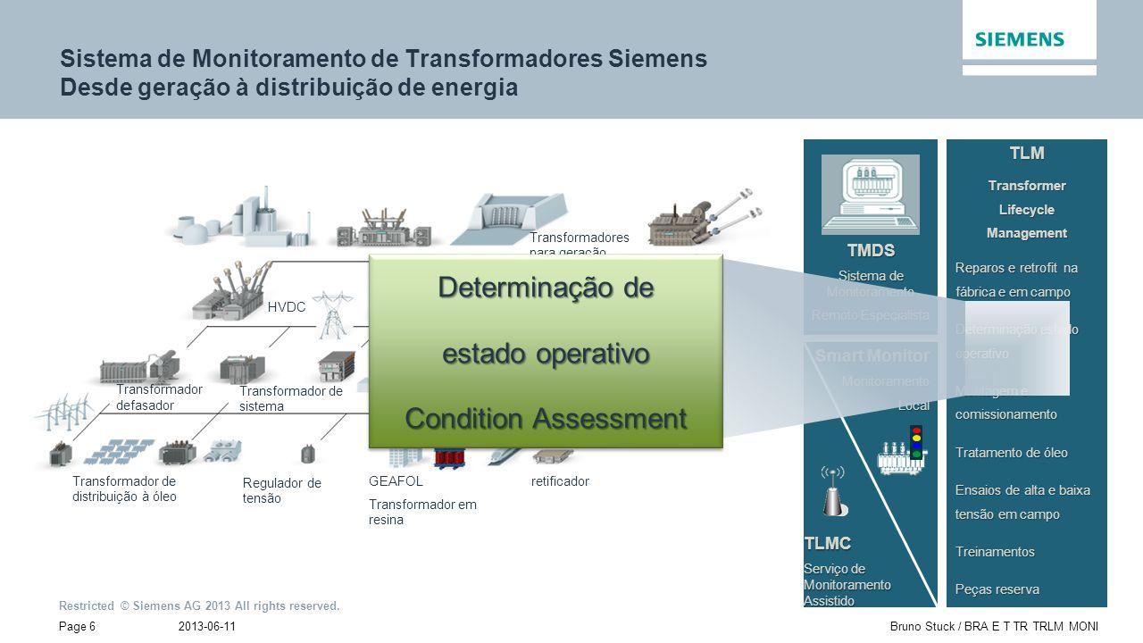 Determinação de estado operativo Condition Assessment