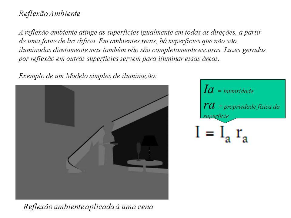 ra = propriedade física da superfície