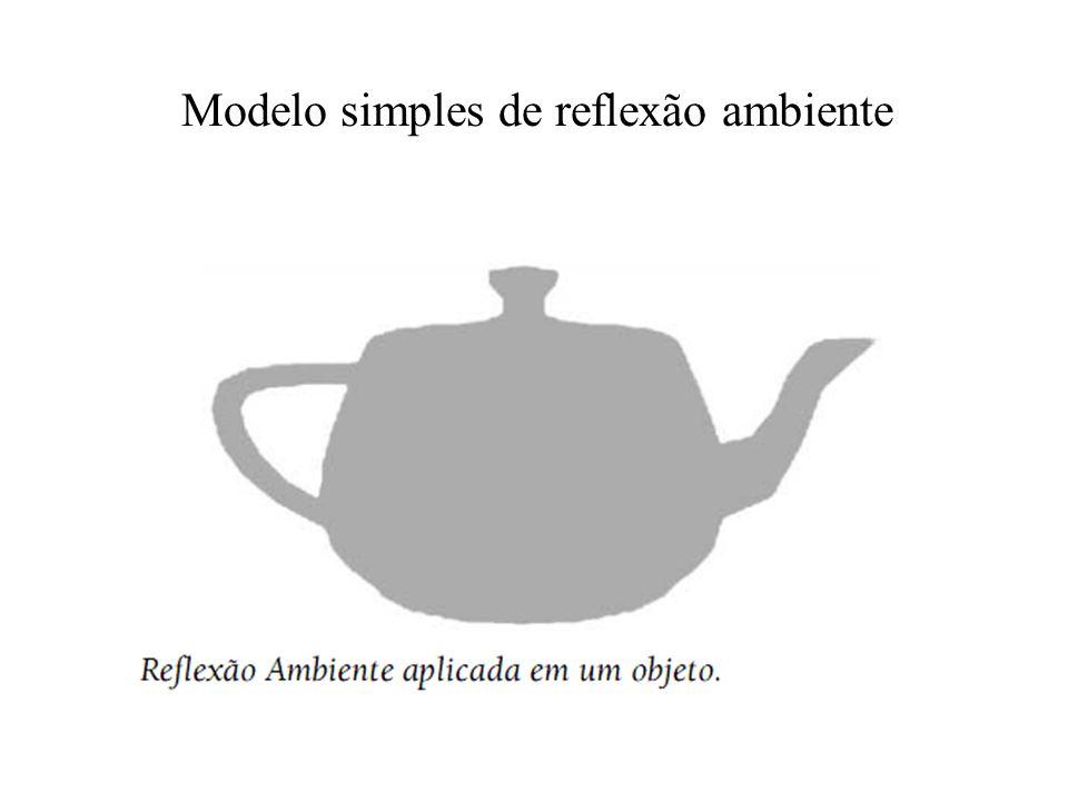 Modelo simples de reflexão ambiente
