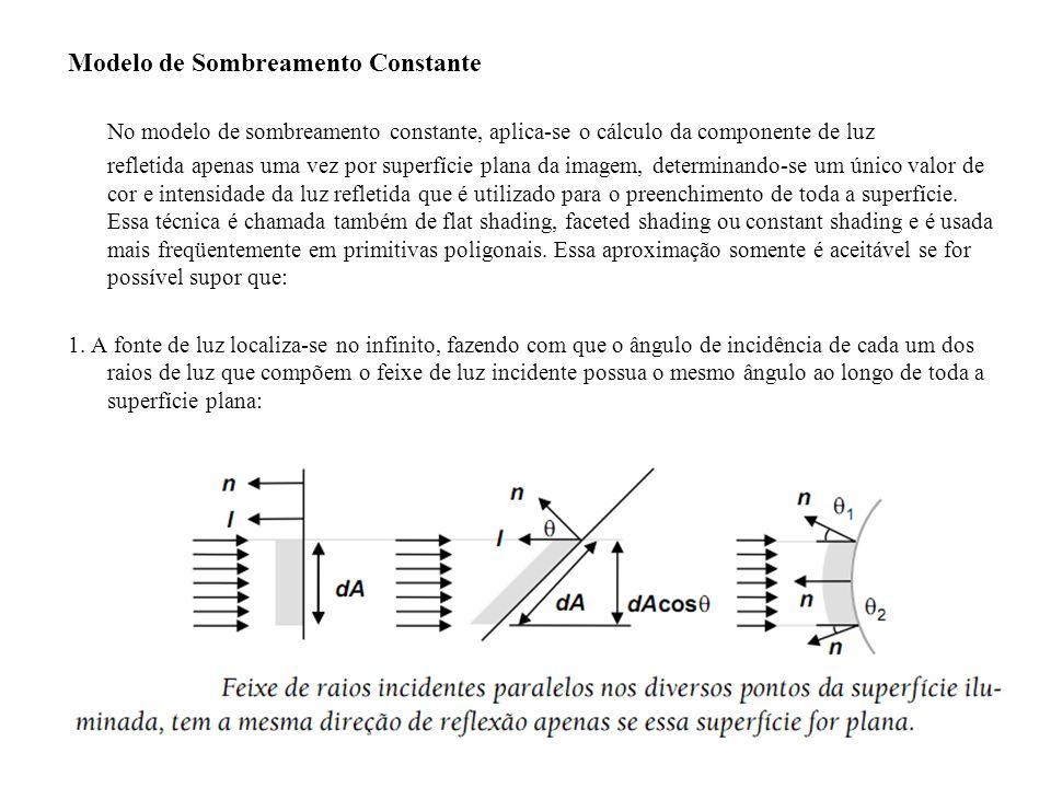 Modelo de Sombreamento Constante