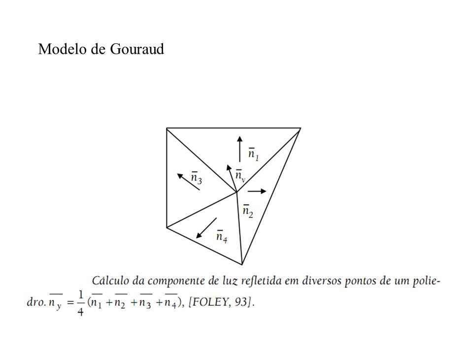 Modelo de Gouraud