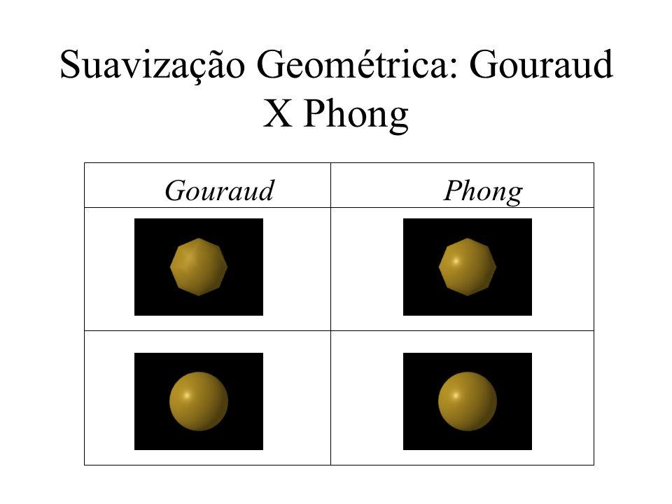 Suavização Geométrica: Gouraud X Phong