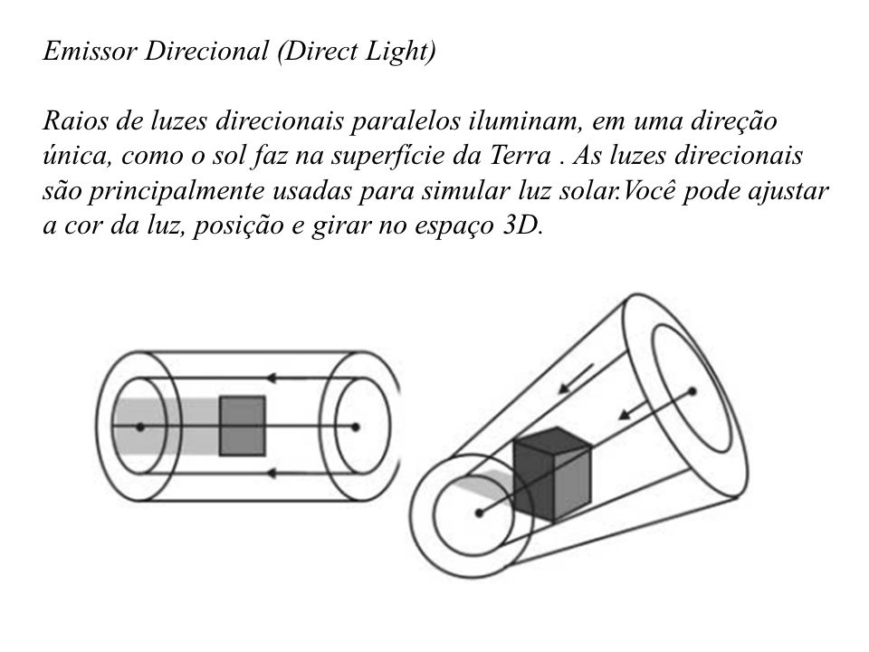 Emissor Direcional (Direct Light)