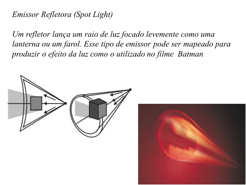Emissor Refletora (Spot Light)