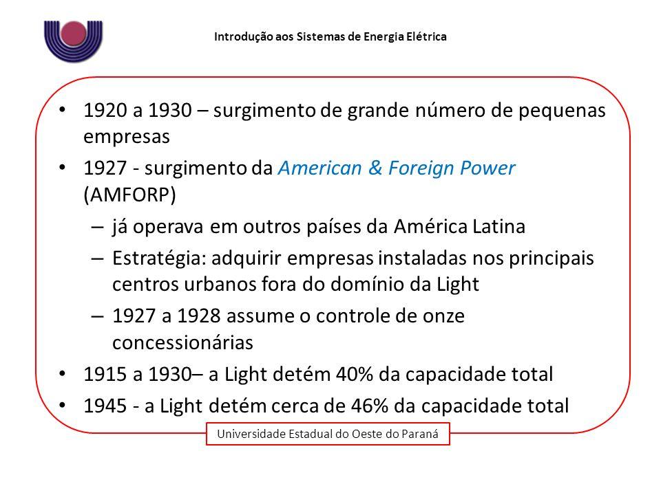 1920 a 1930 – surgimento de grande número de pequenas empresas