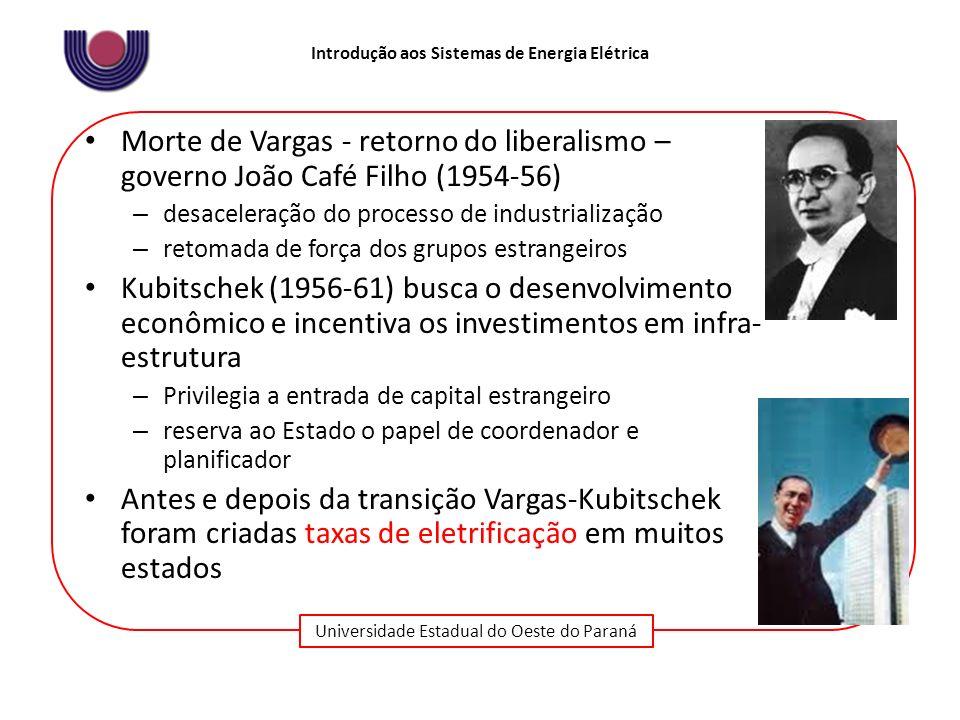 Morte de Vargas - retorno do liberalismo – governo João Café Filho (1954-56)