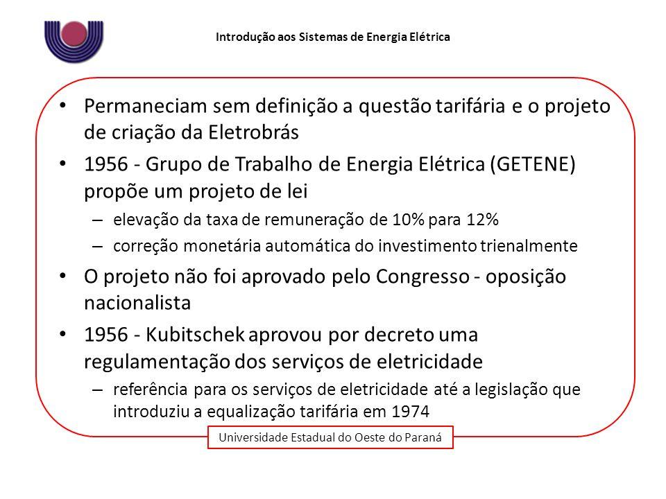 O projeto não foi aprovado pelo Congresso - oposição nacionalista