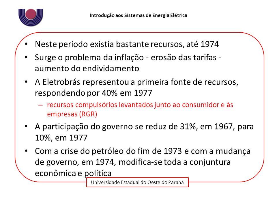 Neste período existia bastante recursos, até 1974
