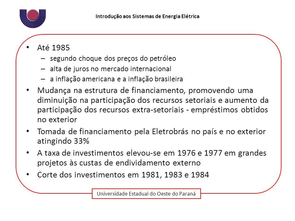 Corte dos investimentos em 1981, 1983 e 1984