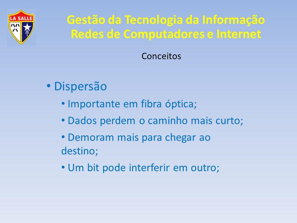 Dispersão Importante em fibra óptica;