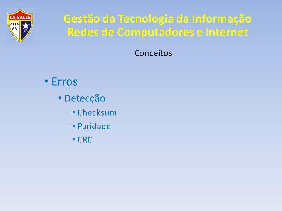 Erros Detecção Checksum Paridade CRC