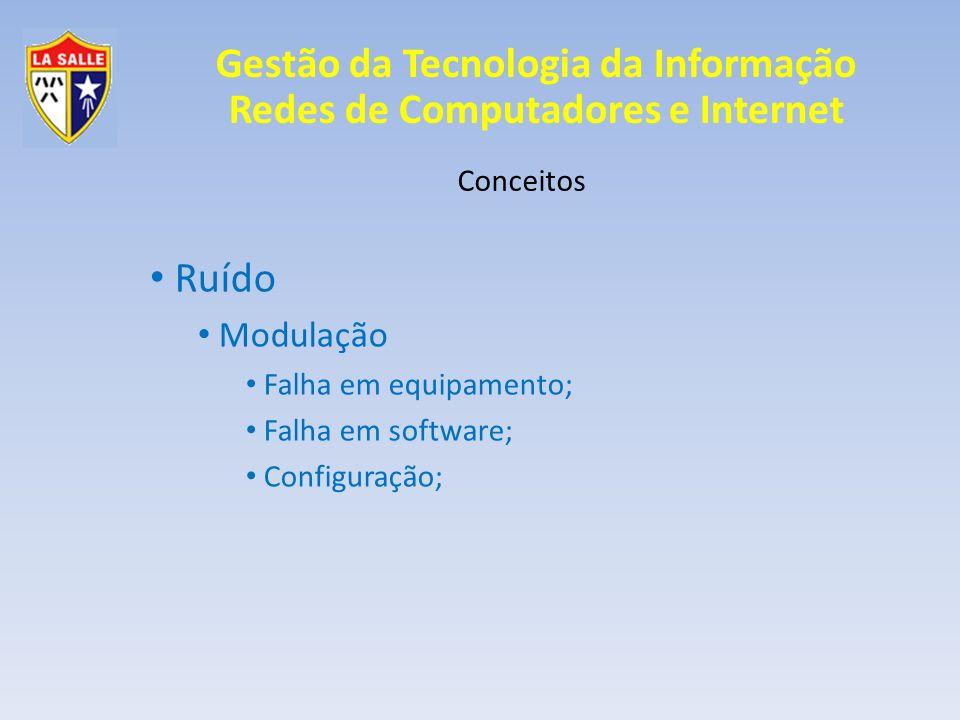 Ruído Modulação Falha em equipamento; Falha em software; Configuração;