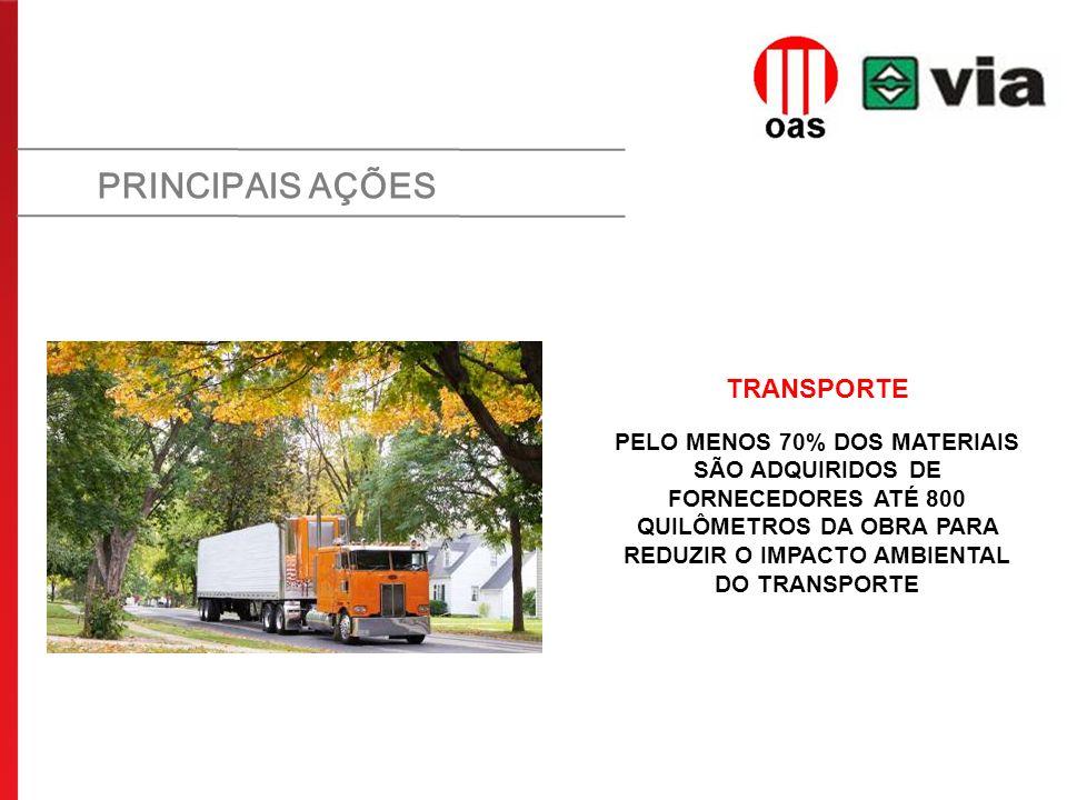 PRINCIPAIS AÇÕES TRANSPORTE