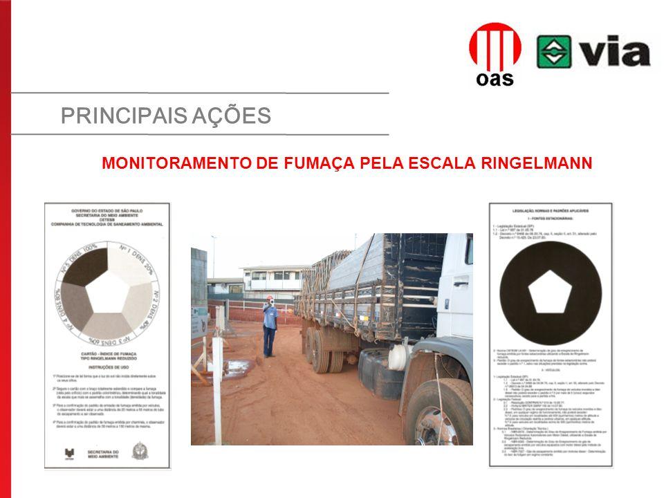 MONITORAMENTO DE FUMAÇA PELA ESCALA RINGELMANN