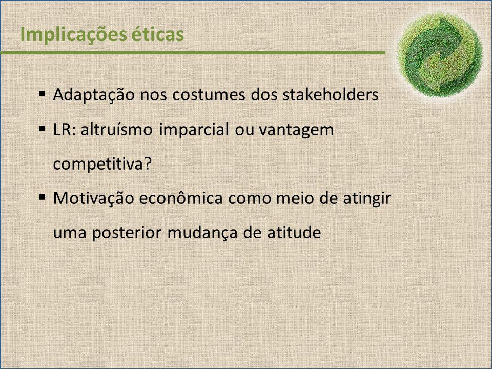 Implicações éticas Adaptação nos costumes dos stakeholders