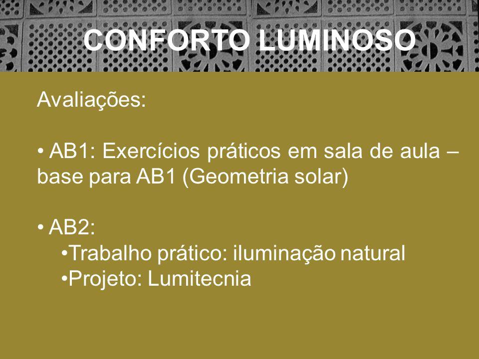 CONFORTO LUMINOSO Avaliações: