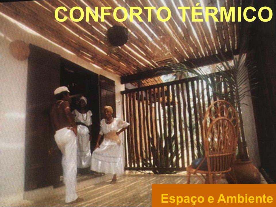 CONFORTO TÉRMICO Espaço e Ambiente