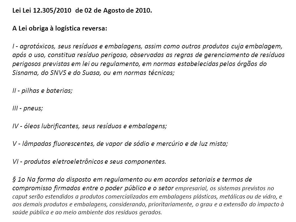 Lei Lei 12.305/2010 de 02 de Agosto de 2010.
