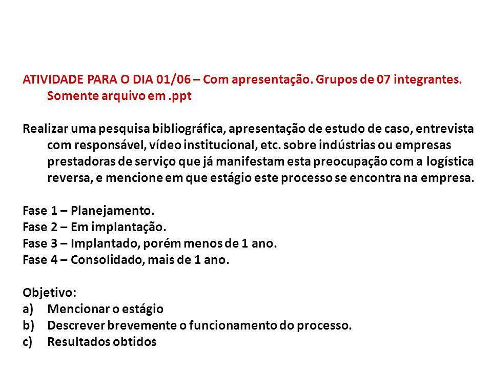 ATIVIDADE PARA O DIA 01/06 – Com apresentação. Grupos de 07 integrantes. Somente arquivo em .ppt