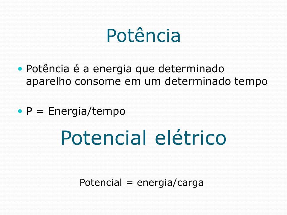 Potencial elétrico Potência