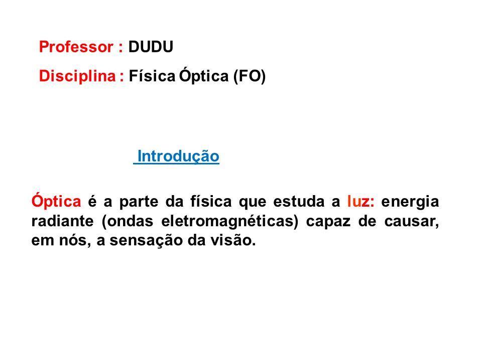 Professor : DUDU Disciplina : Física Óptica (FO) Introdução.