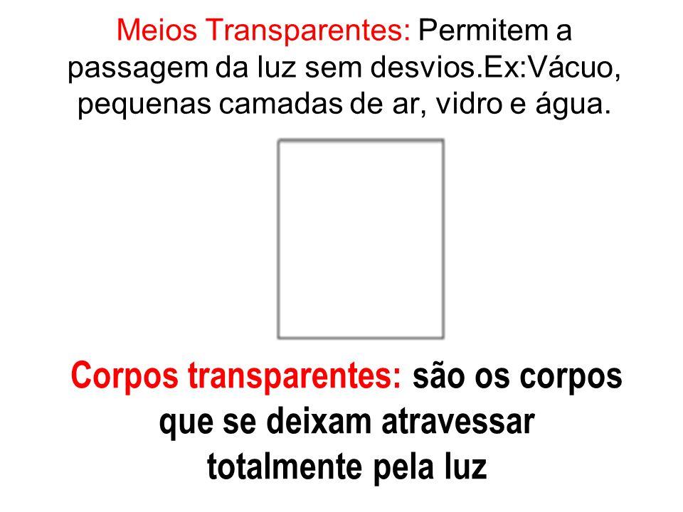 Corpos transparentes: são os corpos que se deixam atravessar