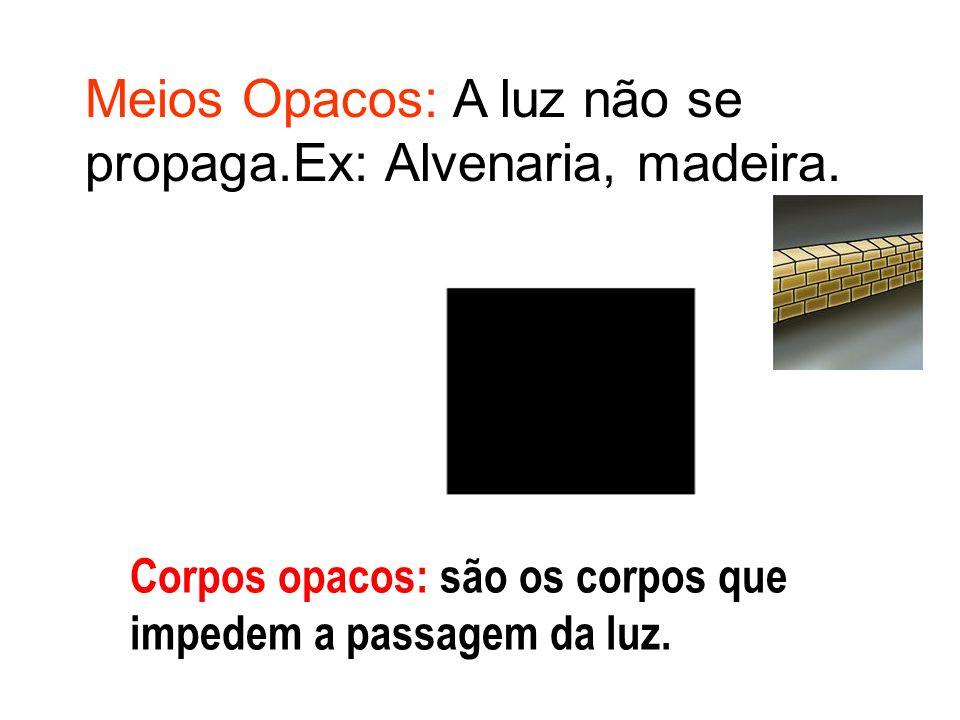 Meios Opacos: A luz não se propaga.Ex: Alvenaria, madeira.