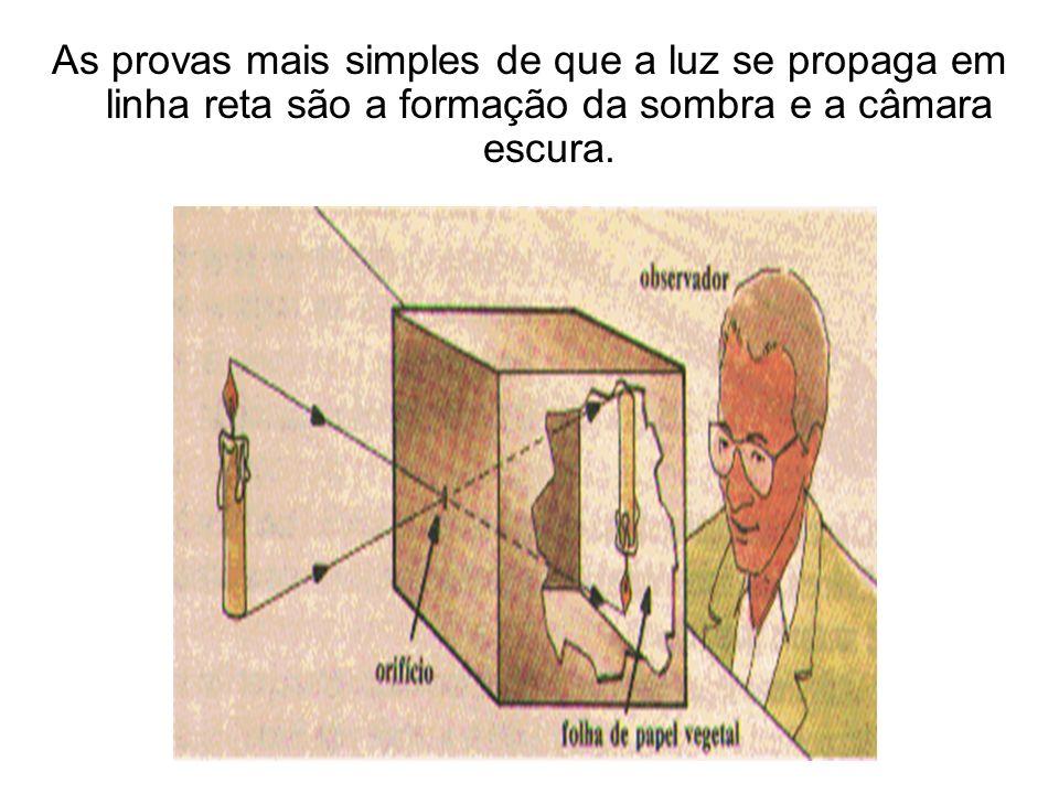 As provas mais simples de que a luz se propaga em linha reta são a formação da sombra e a câmara escura.
