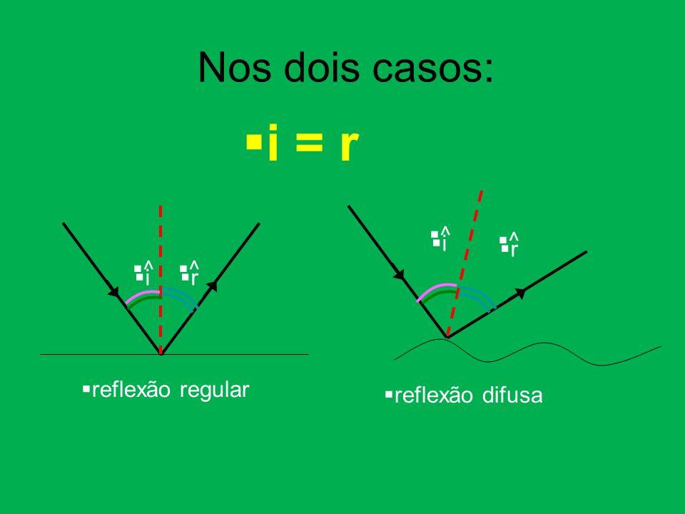 Nos dois casos: i = r ^ i r reflexão difusa ^ i r reflexão regular
