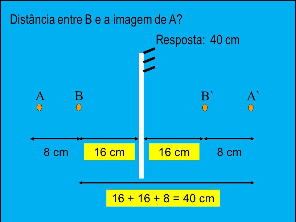 Distância entre B e a imagem de A